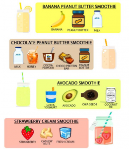 Smoothies for weight gain